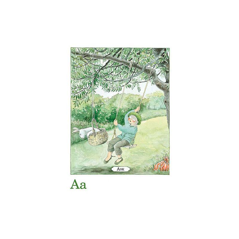 Ask, Majas alfabet