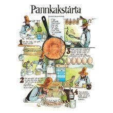 Pannkakstårtan recept minipost