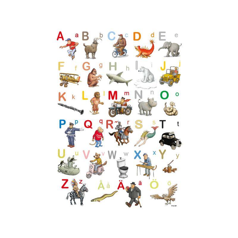 Loofs Abc A4 Kort
